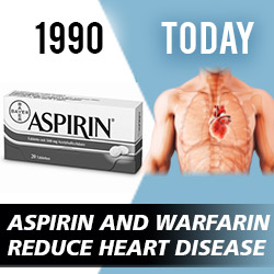 Aspirin and warfarin